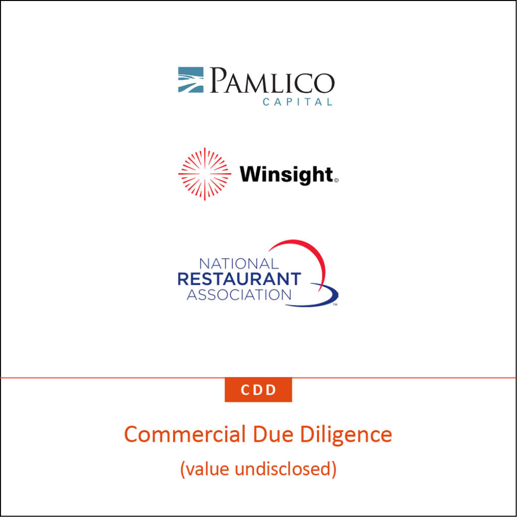 Logos of Pamlico Capital, Winsight and National Restaurant Association as part of commercial due diligence