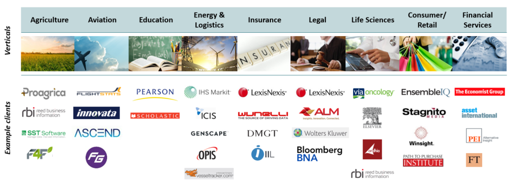 examples of AMR clients with logos spanning b2b information sectors