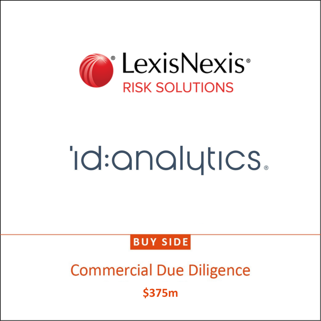 The logos of LexisNexis Risk Solutions and ID Analytics following the buy-side commercial due diligence $375m