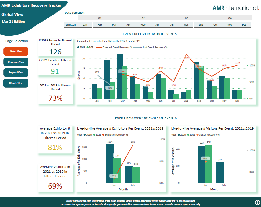 AMR Exhibitions Recovery Tracker screenshot